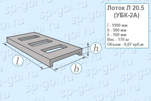Размеры, объем, вес лотка Л 20.5 (УБК-2а)