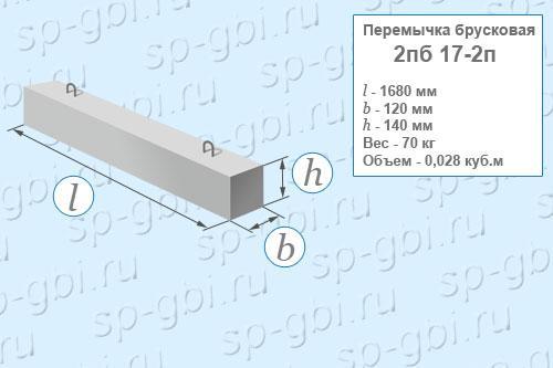 Перемычка брусковая 2ПБ 17-2п