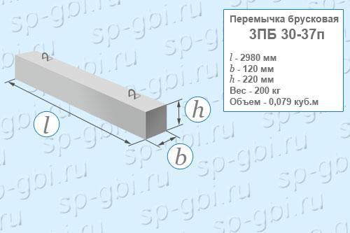 Перемычка брусковая 3ПБ 30-37п