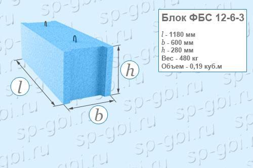 Фундаментный блок ФБС 12-6-3
