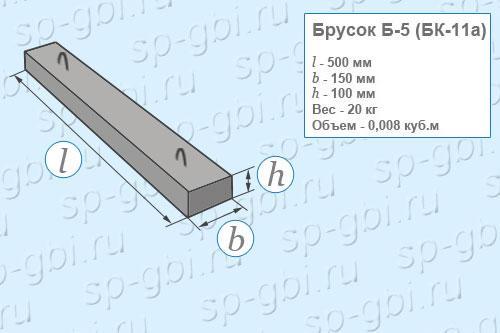 Брусок Б5 (БК-11а)
