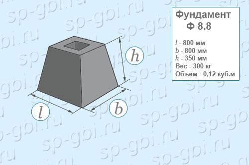 Размеры, объем, вес фундамента Ф 8.8