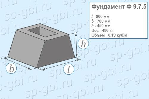 Фундамент 9.7.5