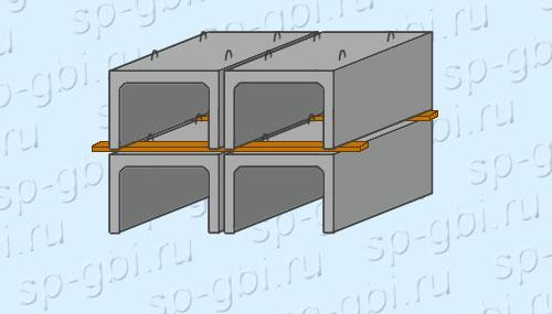 Хранение кабельных лотков ЛК 300.60.45