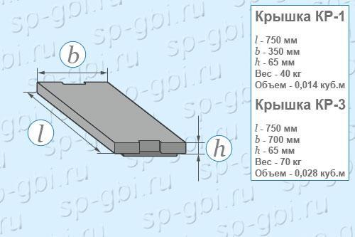 Крышка КР-1 и КР-3