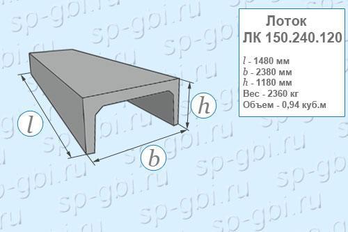 Размеры, объем, вес лотка ЛК 150.240.120