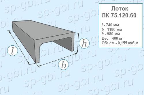 Размеры, объем, вес лотка ЛК 75.120.60