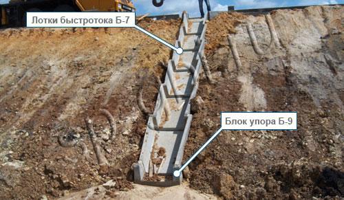 Монтаж лотков телескопических Б-7