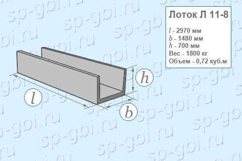 Лоток теплотрасс Л 11-8