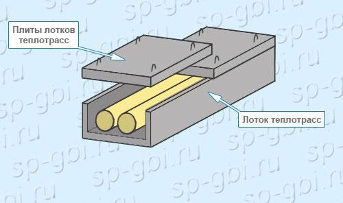 Монтаж плит перекрытия теплотрасс П 4-15