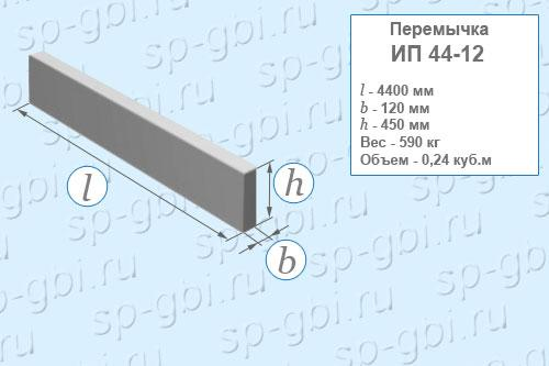 peremychka_ip_44-12
