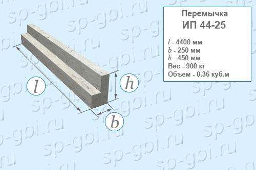 peremychka_ip_44-25