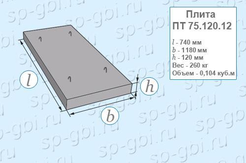 Размеры, объем, вес плиты ПТ 75.120.12