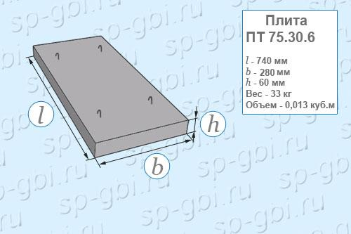 Размеры, объем, вес плиты ПТ 75.30.6