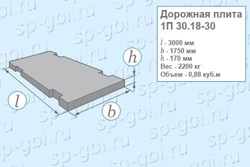 Плита дорожная 1П 30.18-30