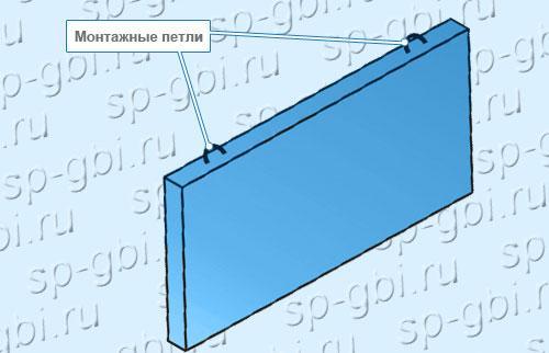 Плита П 10.5 (УБК-5)