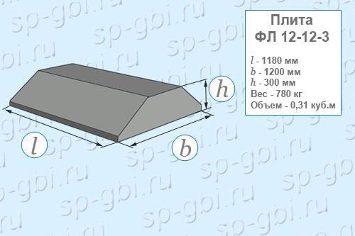 Плита ленточного фундамента ФЛ 12.12-3