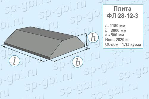 Плита ленточного фундамента ФЛ 28.12-3