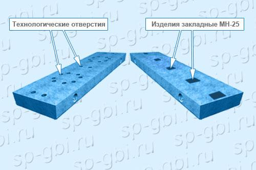 Плиты НСП 35.10, НСП 35.10 и НСП-12а
