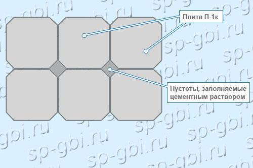 Укладка плит П-1к
