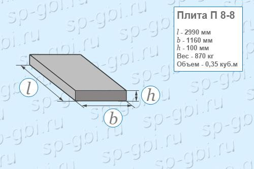 Плита теплотрасс П 8-8