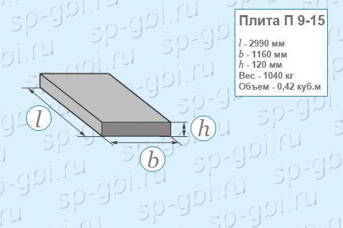 Плита теплотрасс П 9-15