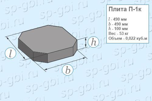 Размеры, объем, вес плит укрепления откосов П-1к