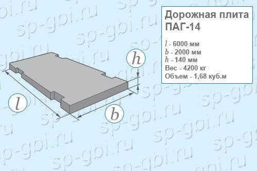 Плита аэродромная ПАГ-14