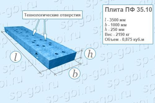 Плита ПФ 35.10