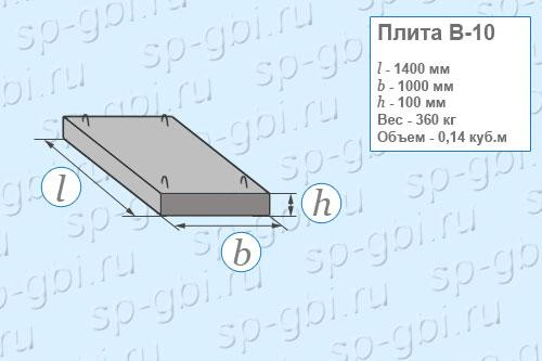 Плита канальная В-10
