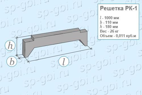 Размеры, объем, вес элементов решетчатой конструкции РК-1