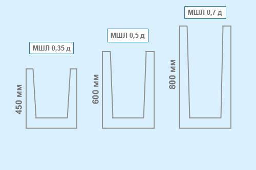 Лотки МШЛ 0,35 0,5 0,7