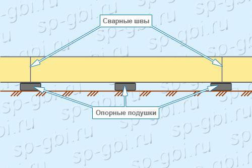 Монтаж опорных подушек ОП-1