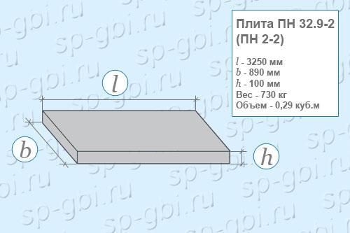 Размеры, вес, объем плиты ПН 32.9-2 (ПН-2-2)