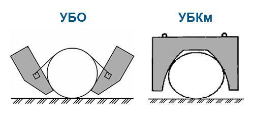 Монтаж бетонных утяжелителей