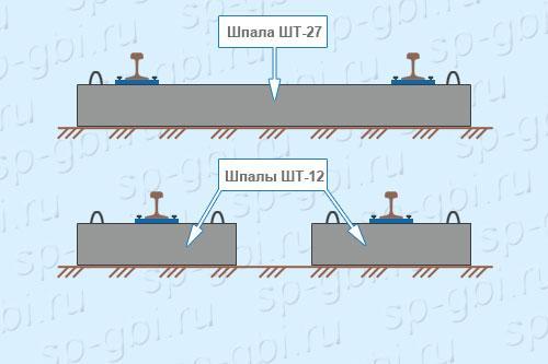 Монтаж шпал трансформаторных ШТ